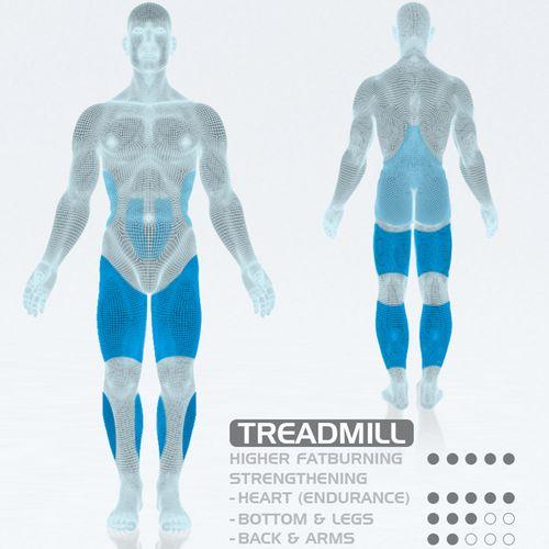 Spirit Fitness CT850ENT Treadmill